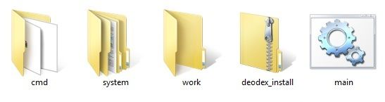 Work and System folder