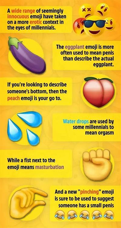 Adult Emoji Facts