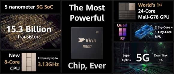 Huawei Kirin 9000 5G 5nm SoC
