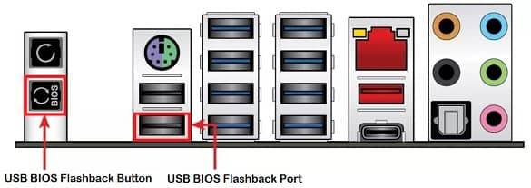 Where is BIOS Flashback button located
